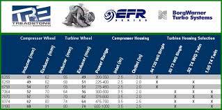 Turbo Size Chart Borg Warner 6258 Efr Turbo Treadstone Performance