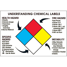 Chemical Hazard Chart Understanding Chemical Labels Nfpa Wall Chart