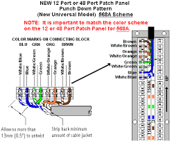110 to rj45 punch down block wiring diagram wiring diagram \u2022 Phone Punch Down Block Wiring punch down patch panel wiring diagram data wiring diagrams u2022 rh naopak co phone punch down block wiring 6 phone punch down block wiring