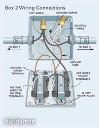 install surface mounted wiring and electric conduit family figure b box 2 wiring connections
