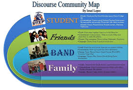 lopez s english blog discourse community map and response