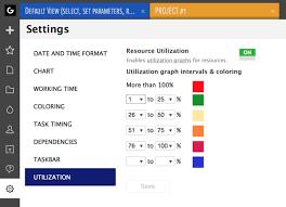 Resource Utilisation Chart Capacity Utilization Graphs Resource Planning Software
