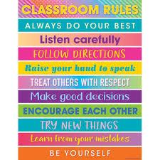Classroom Management Tools Growth Mindset Behavior