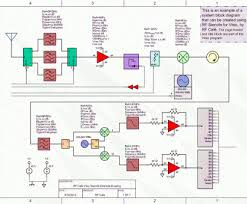 electrical wiring diagram visio professional wiring diagram visio electrical wiring diagram visio new rf block diagrams stencils shapes visio v2 rf cafe visio