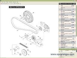 harley davidson buell partsmart spare parts catalog bikes
