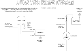 lucas ac wiring diagram wiring diagrams and schematics mey ferguson starter solenoid lucas alternator wiring diagram