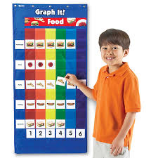 Double Sided Graphing Pocket Chart Brainplay South Africa