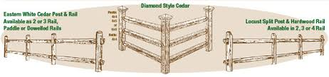 rail fence styles. Post \u0026 Rail Fence Was The Traditional Fencing In Britain And Europe. Especially Used For Surrounding Stables, Stockyards, Buildings. Styles E