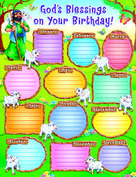 Birthday Chart Gods Blessings On Your Birthday Chart Id 10762
