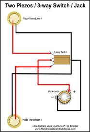 cigar box guitar wiring diagram all wiring diagram advanced piezo wiring diagram strings attached box guitar cigar seymour duncan pickup wiring diagram advanced