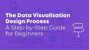 The Data Visualization Design Process A Step By Step Guide