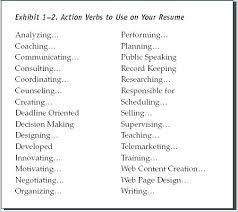 Skills To Put On Resume Best How To Put Skills On Resume Top 40 Skills Put Resumecusmer