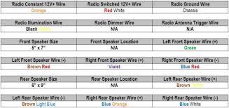 2001 mazda miata wiring diagram stereo harness 1991 radio intended 1993 miata alternator wiring diagram 2001 mazda miata wiring diagram 2001 mazda miata wiring diagram stereo harness 1991 radio intended for