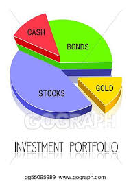 Balanced Investment Portfolio Pie Chart Clip Art Investment Portfolio Stock Illustration