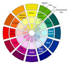 Mens Practical Color Coordination Help