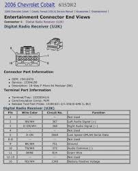 2006 Trailblazer Blower Motor Wiring Diagram   Wiring Diagram • besides Wiring Diagram Gmc Canyon 2006   Data Wiring Diagrams • likewise  additionally  further 2006 Chevy Trailblazer Radio Wiring Diagram For Impala Stereo further 2006 Trailblazer Radio Wiring Diagram   chromatex besides  additionally 2006 Trailblazer Rear Wiper Wiring Diagram   Trusted Wiring Diagrams furthermore  furthermore  as well . on 2006 trailblazer stereo wiring diagram