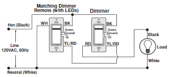 3 way dimmer wiring car wiring diagram download cancross co Maestro Dimmer Wiring Diagram three way dimmer wiring diagram wiring diagram 3 way dimmer wiring lutron 3 way wiring diagram auto maestro dimmer lutron maestro dimmer wiring diagram