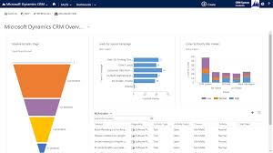 Microsoft Dynamics Crm Charts And Dashboards