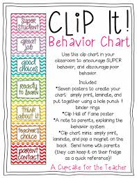 Behavior Chart Template For Home 013 Preschool Behavior Chart Template Amazing Ideas Thealmanac