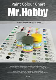Paint Colour Chart Gunze Mr Hobby 12mm