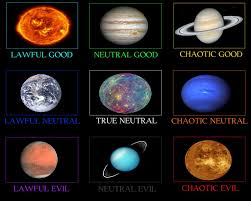Planet Alignment Chart Solar System Alignment Chart Alignmentcharts