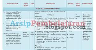 2.2 menyapa orang lain dengan menggunakan kalimat sapaan yang tepat dan bahasa yang santun 2.3. Ki Kd Silabus Dan Indikator Bahasa Bali Kelas 1 2 3 4 5 6 Kurikulum 2013 Arsip Pembelajaran