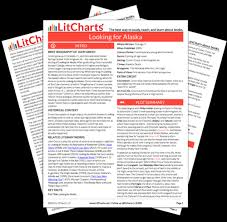 The printed PDF version of the LitChart on Looking for Alaska.