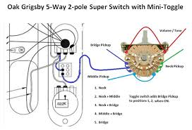 four way switch wiring diagram telecaster hs wiring diagram hs wiring diagrams tele wiring diagram 5 way switch digitalweb