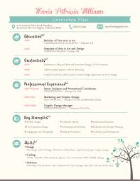 Creative Resumes And Networking Cards Resume Professional Writers
