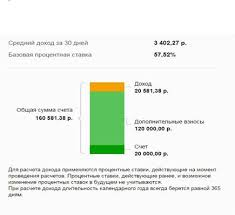 Ситуационная задача Сбербанк Уральский банк реконструкции и  банк вклад депозитный сберегательный