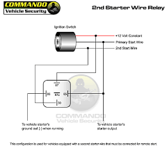 commando remote starter wiring diagram commando remote starter commando remote starter wiring diagram technical wiring diagrams second starter wire relay