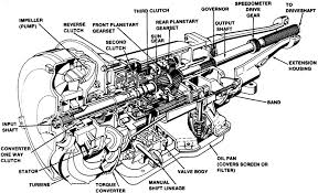 where to get an automatic transmission diagram graphic