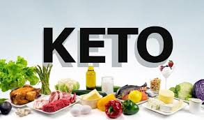 Image result for images of keto diet