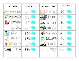 Toddler Chore Chart Template Kids Schedule Template Digitalhustle Co