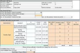 Sample Weekly Status Report Template Sample Weekly Project Status Report Template Progress Free Download