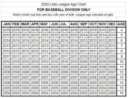 Date Of Birth Age Chart 2020 Age Chart Little League Ontario District 1