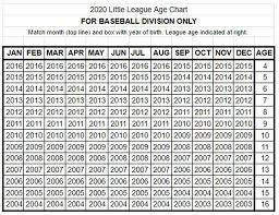 2020 Age Chart Little League Ontario District 1