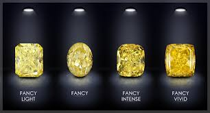 Yellow Diamond Clarity Chart Yellow Diamond Wiki And Meaning Click Now For Free Yellow