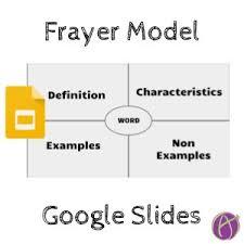 Frayer Definition