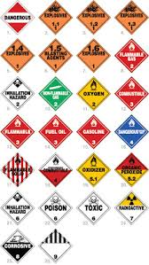 Leave it to our labels templates to make it stand out and appeal to your customers. Free Printable Hazmat Labels