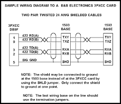 phocus systems inc digital pc remote i o controller sample remote io wiring diagram click to enlarge