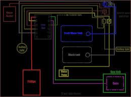 caravan hook up cable wiring diagram recibosverdes org Basic Electrical Wiring Diagrams deep red a self build motorhome electrics caravan & camper battery charging exploroz articles, caravan hook up cable wiring diagram