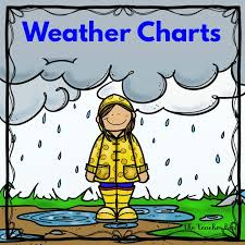 Weather Chart Weather Charts Bulletin Board