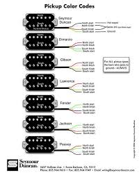84 best guitar wiring diagrams images on pinterest guitar Active Stratocaster With Humbucker Wiring for all diy guitar techs remember that 'van geest guitars' offers great prices on setups, repairs, pickup swaps and other stringed instrument related Stratocaster Humbucker Cover