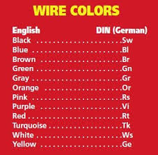 german wire color code data wiring diagram wire and wire codes metric and sae american for all vehicles german automotive wiring color codes german wire color code