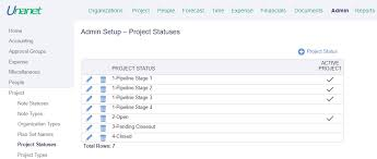 Quick Topic Pipeline Management In Unanet Knowledge