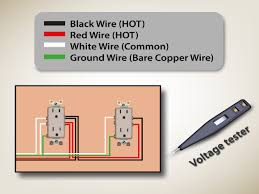house wiring list the wiring diagram home electrical wiring colors nilza house wiring