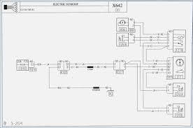 renault megane iii wiring diagram wiring diagrams schematics megane 2 wiring diagram pdf renault megane scenic wiring diagram fasett info renault megane 3 wiring diagram land rover defender iii renault service repair manuals wiring diagram