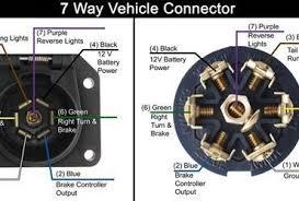 trailer plug wiring diagram way south africa wiring diagram trailer plug wiring diagram 7 way images