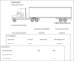 Bridge Law Chart Kingpin To Rear Axle Maximum Distance